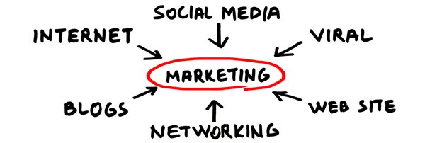 Marketing is a high-ROI investment in growth
